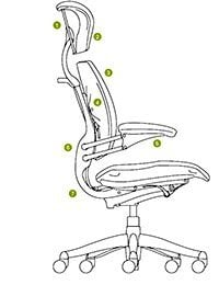 Ergonomic features